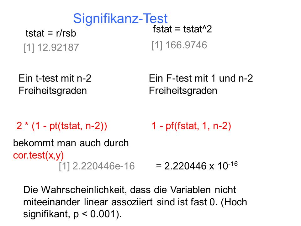 Signifikanz-Test fstat = tstat^2 [1] 166.9746